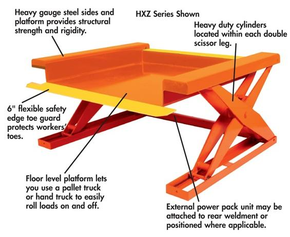 FLOOR LEVEL LIFT TABLE