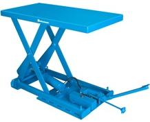 Bishamon CompacLift Scissor Lift Table