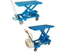 Bishamon MobiLift Mobile Lift Table
